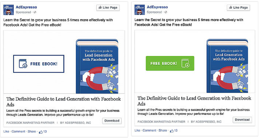 Importance of Split Testing Facebook Ads for Businesses