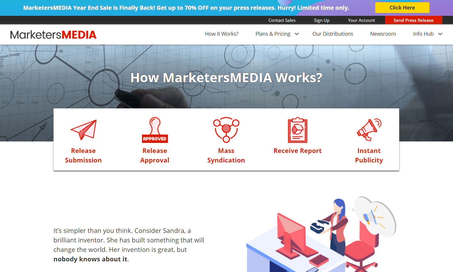 MarketersMEDIA landing page